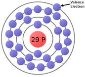 Valence Elcetrons