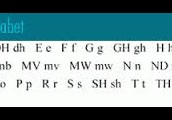 Swahili Alphabet