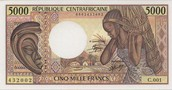 Central African Republic Currency