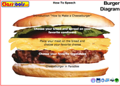Burger Diagram Template