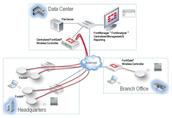 仕揚科技-網路組 提供專業的技術支援