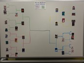 March Madness at Liberty High