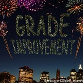 Don't forget about grade improvement opportunities!