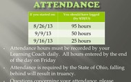 Is your attendance current?