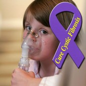 Treatments for Cystic Fibrosis