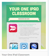 One iPad? No problem...