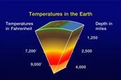 Tem-             erature of the earth