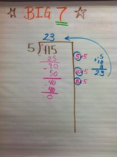 Strategies for Addition, Subtraction, Multiplication and Division