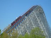 list of roller coster rankings