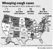 Whopping Cough