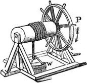 Wheel&Axle