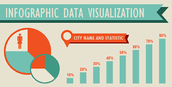 Ways to Use Infographics in the Classroom: