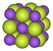 Visual Representation of compound structure