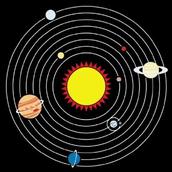 Current Model of Solar System