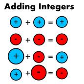 Adding Integers Rules