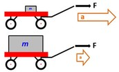 Example #1 Newtons law of acceleration