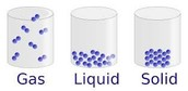 Chemistry-8.P.1- Understand the properties of matter and changes that occur when matter interacts in an open and closed conatiner
