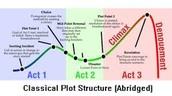 plot development