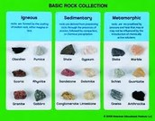 the rock cycle is...