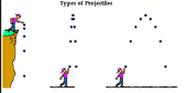 Free-Fall vs. Projectile