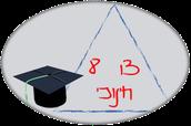 """תרגיל ארצי ללמידה בחירום - מיזם """"צו 8 חינוכי"""" לתלמידי החטיבה העליונה"""