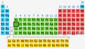 Yttrium Information
