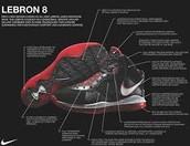 Nike Technology