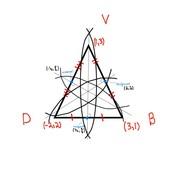 Perpendicular Bisector Visual Display