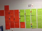 Class Learning Targets