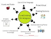 Metacognitive Strategies, Improving the ELLs Capacity to Learn