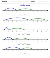 Numberlines