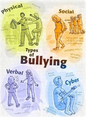 What Type Of Bullying Is There ?
