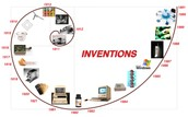 How will you present these inventions?