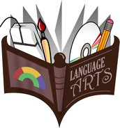 Helpful Websites to teach young people about Language Arts!