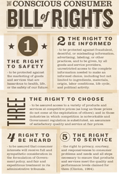 Consumer Bill of Rights: Proposed by President John F. Kennedy in 1962.