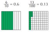 Math Corner-Fractions & Decimals