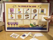Order of the Seder Sequencing