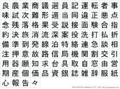 Samples of Japanese Characters