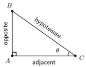 Review of Trignometric Ratios (Grade 10)