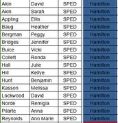 2015-2016 Hamilton Evals