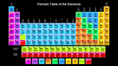 Adopting Elements