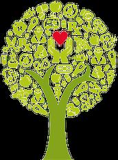 In Community Health