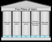 The five pillars ( one of the Muslim beliefs)