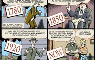 The History of immigrants