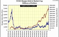 Debt in Millions