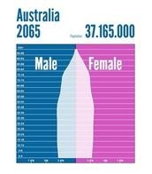 Australia 2065