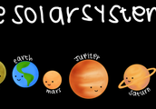 Solar System Objects