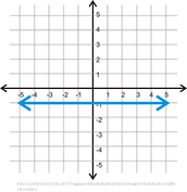 Is this horizontal line a function?