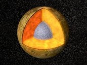 Mercury inside