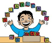 Core Vocabulary in Chapter 15